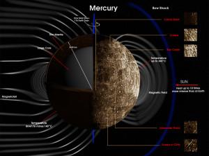 Mercury_mag