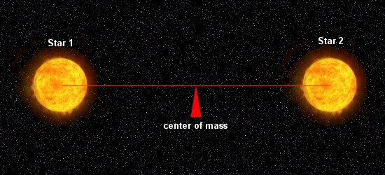Figure 1: The center of mass (not to scale)