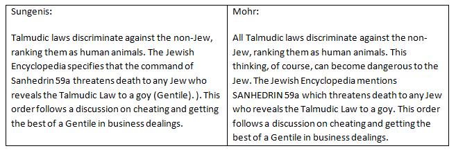 Sungenis Plagiarizing Mohr 2