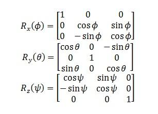 SungenisFailsCMB-Equation7