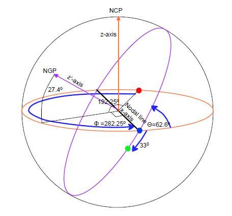 SungenisFailsCMB-Figure5